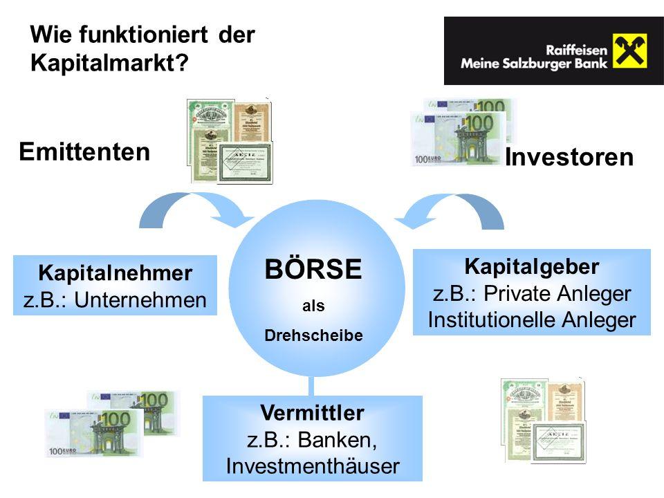 Wie funktioniert der Kapitalmarkt