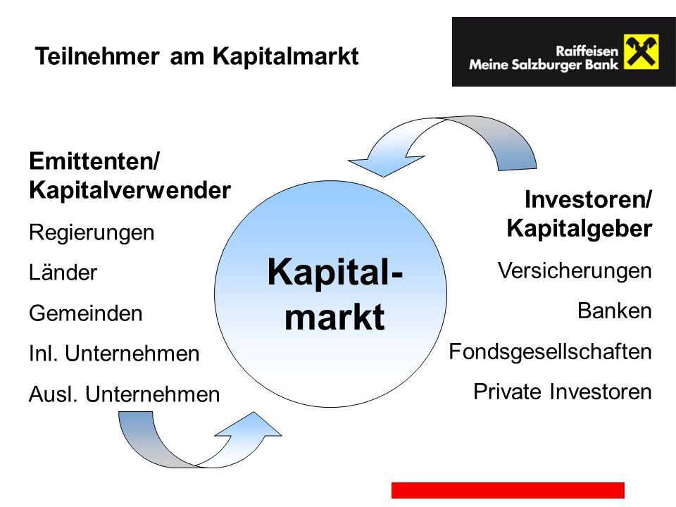 Kapital- markt Teilnehmer am Kapitalmarkt Emittenten/ Kapitalverwender