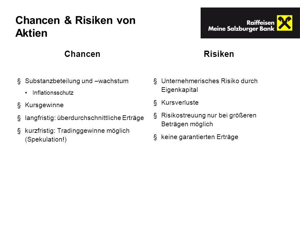 Chancen & Risiken von Aktien