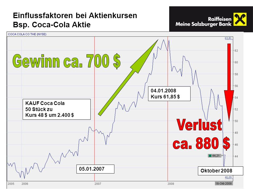 Einflussfaktoren bei Aktienkursen Bsp. Coca-Cola Aktie