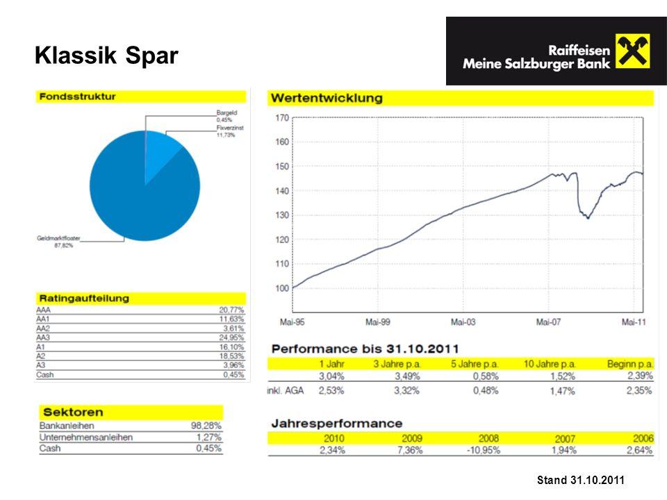 Klassik Spar Stand 31.10.2011