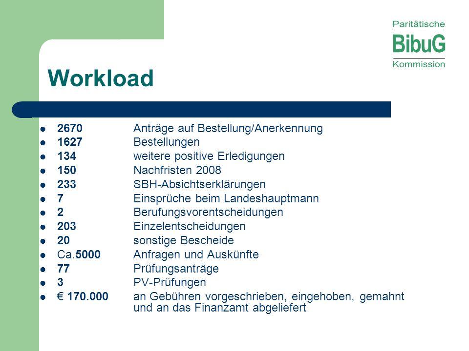 Workload 2670 Anträge auf Bestellung/Anerkennung 1627 Bestellungen