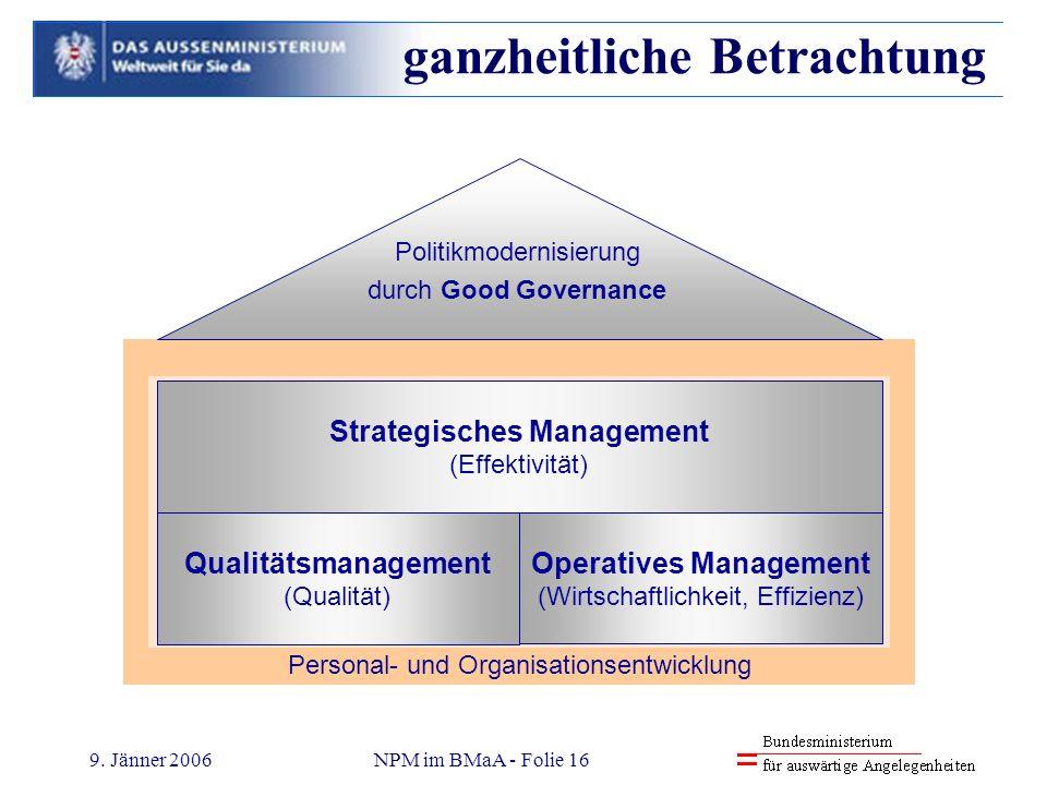 Personal- und Organisationsentwicklung