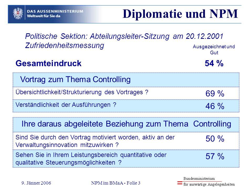 Diplomatie und NPM Gesamteindruck 54 % Vortrag zum Thema Controlling