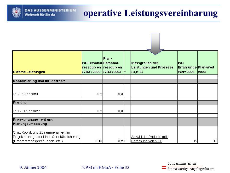 operative Leistungsvereinbarung