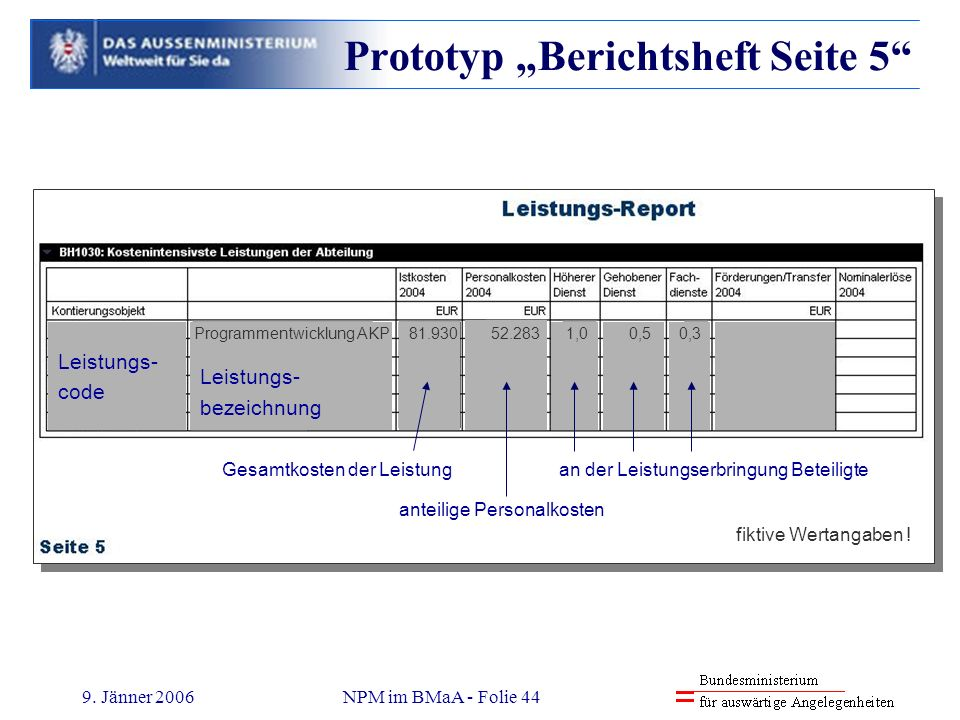 "Prototyp ""Berichtsheft Seite 5"