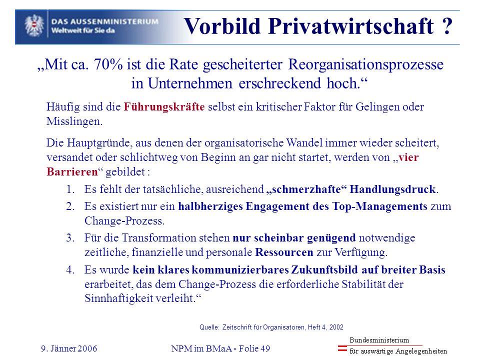 Vorbild Privatwirtschaft