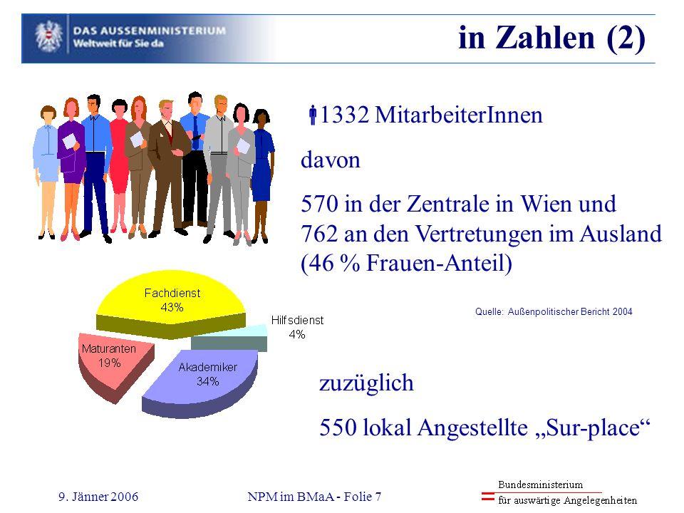 in Zahlen (2) 1332 MitarbeiterInnen davon