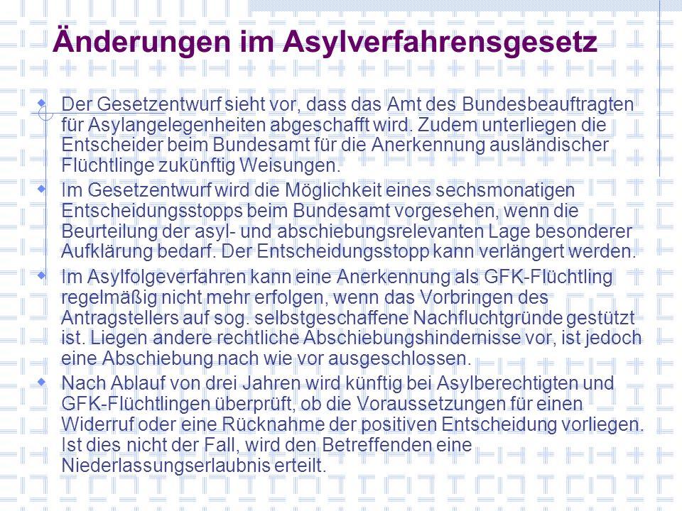 Änderungen im Asylverfahrensgesetz