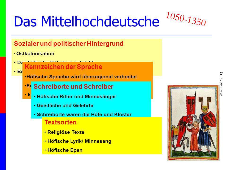 Das Mittelhochdeutsche