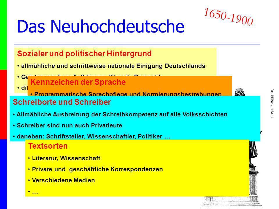 Das Neuhochdeutsche 1650-1900 Sozialer und politischer Hintergrund