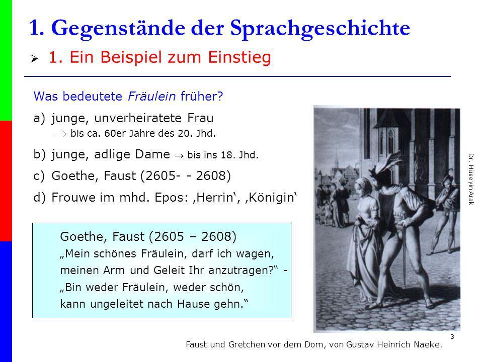 1. Gegenstände der Sprachgeschichte