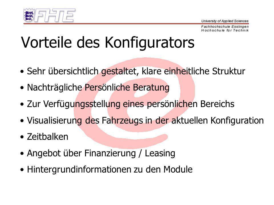 Vorteile des Konfigurators