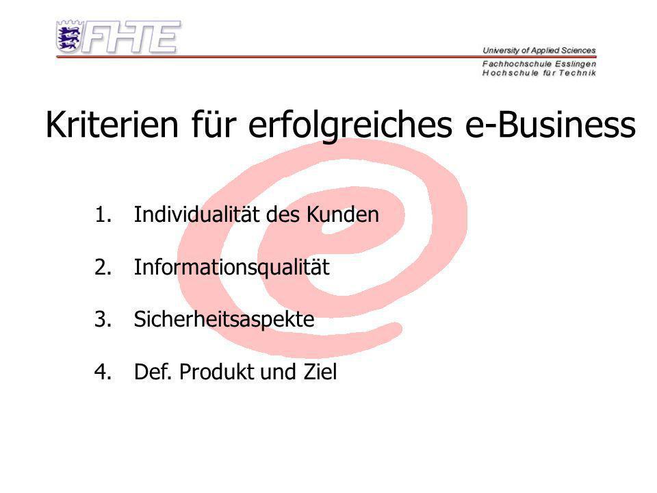Kriterien für erfolgreiches e-Business
