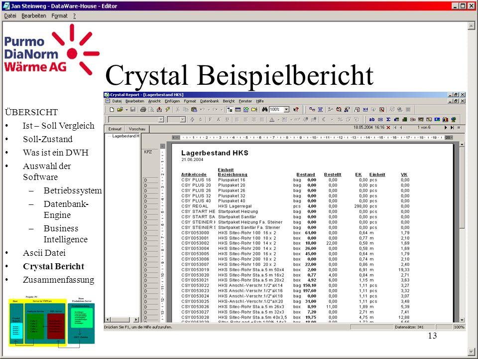 Crystal Beispielbericht