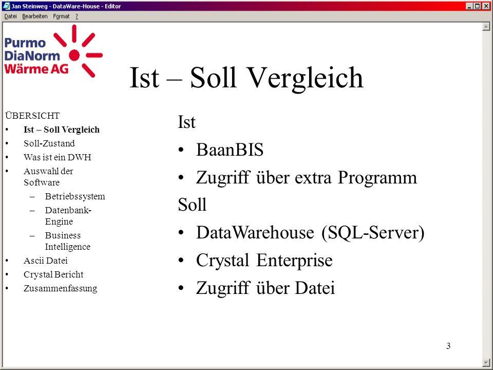 Ist – Soll Vergleich Ist BaanBIS Zugriff über extra Programm Soll