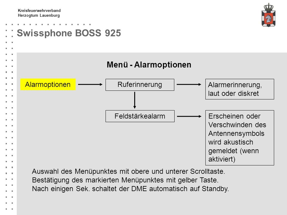 Swissphone BOSS 925 Menü - Alarmoptionen Alarmoptionen Ruferinnerung