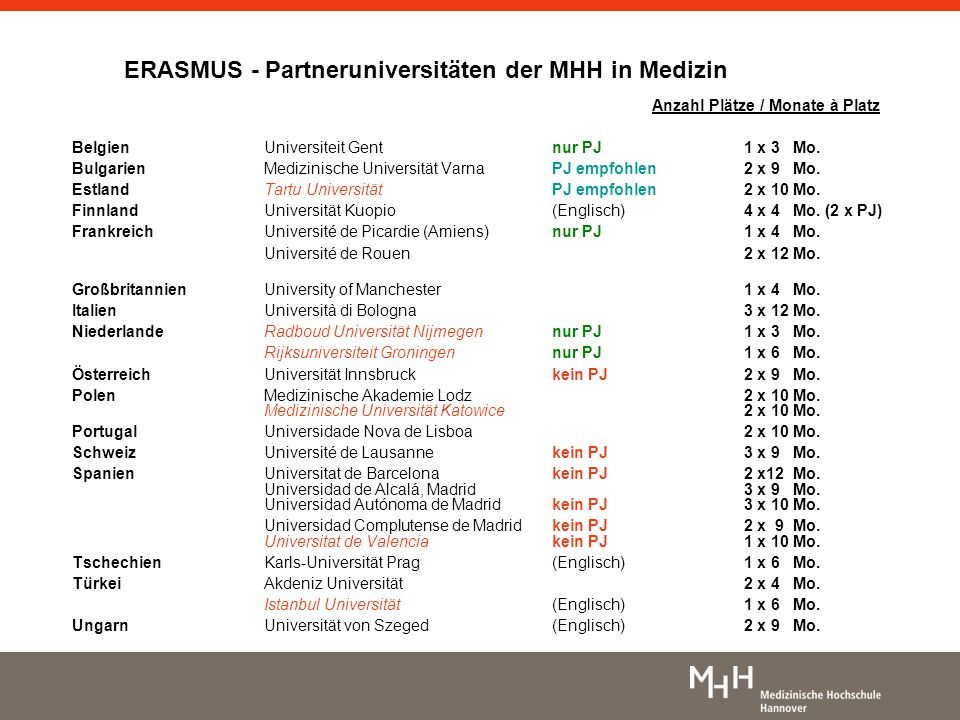 ERASMUS - Partneruniversitäten der MHH in Medizin