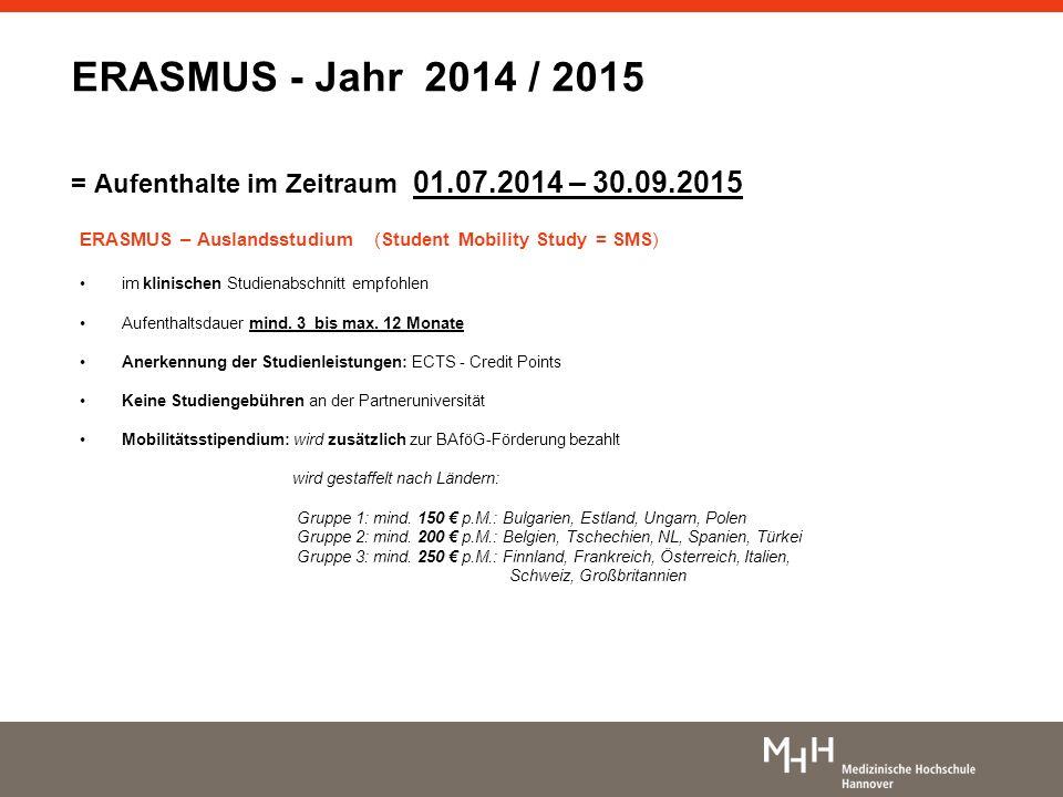 ERASMUS - Jahr 2014 / 2015 = Aufenthalte im Zeitraum 01. 07. 2014 – 30