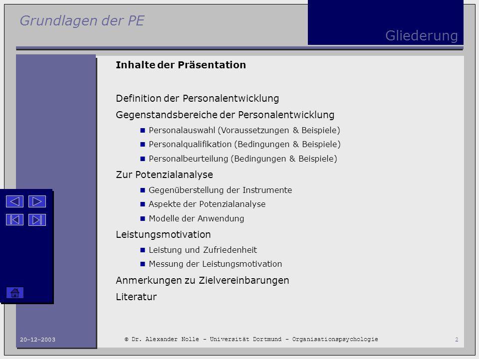 Gliederung Inhalte der Präsentation Definition der Personalentwicklung