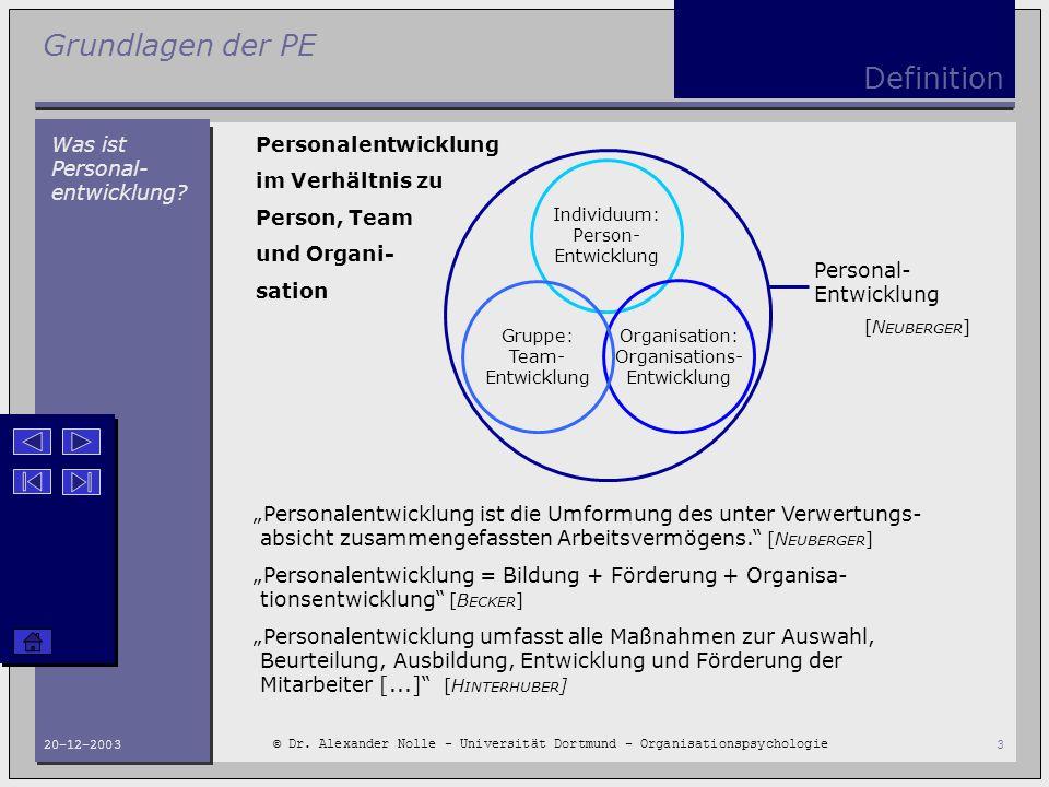 Definition Was ist Personal-entwicklung Personalentwicklung