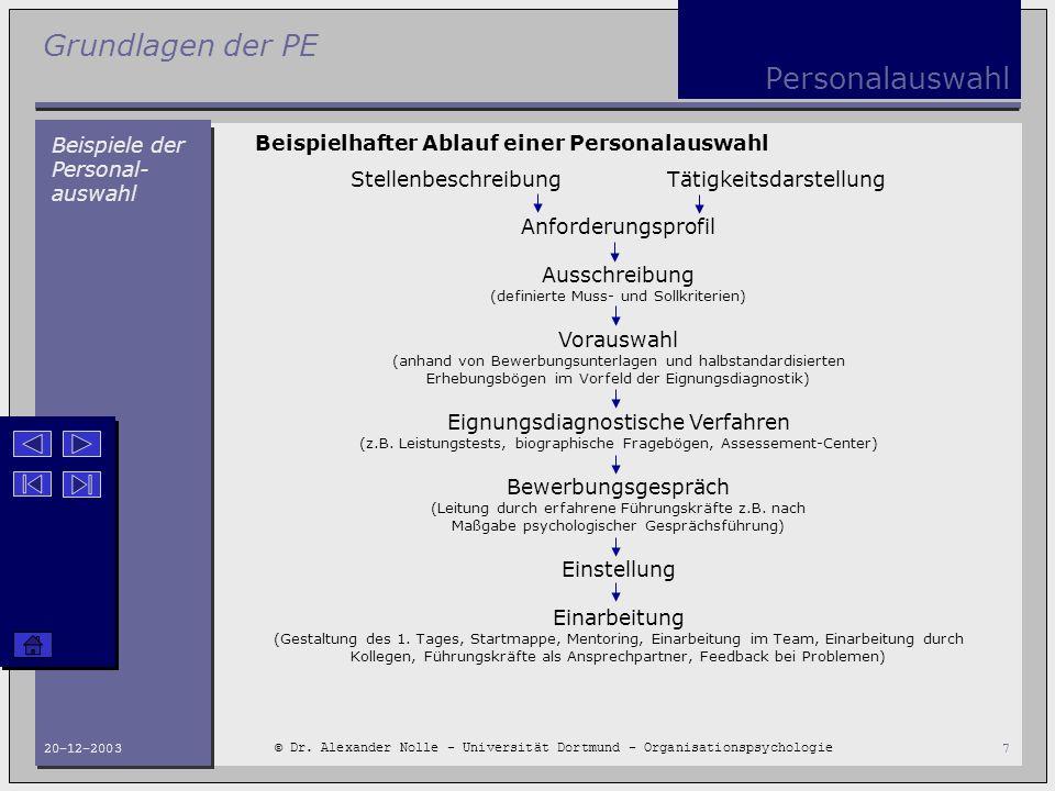 Personalauswahl Beispiele der Personal-auswahl