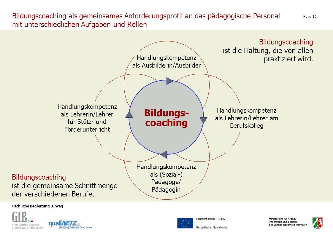 Bildungscoaching als gemeinsames Anforderungsprofil an das pädagogische Personal mit unterschiedlichen Aufgaben und Rollen