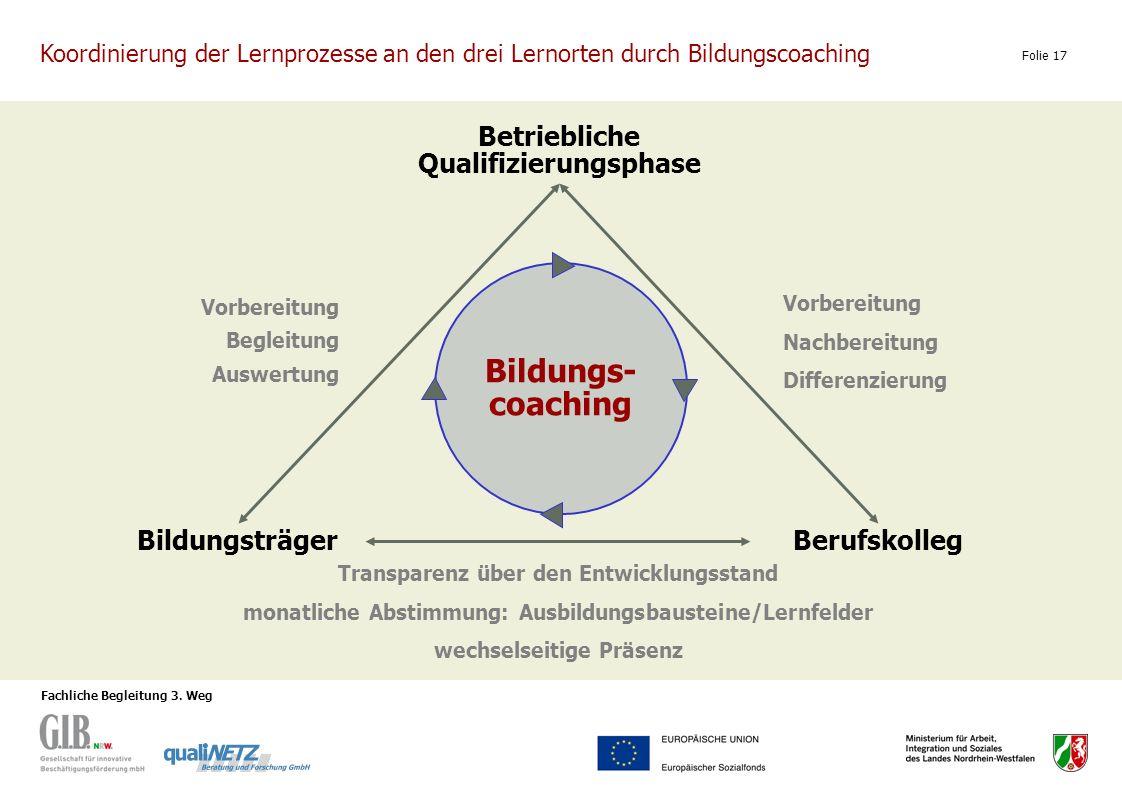 Bildungs-coaching Betriebliche Qualifizierungsphase Bildungsträger