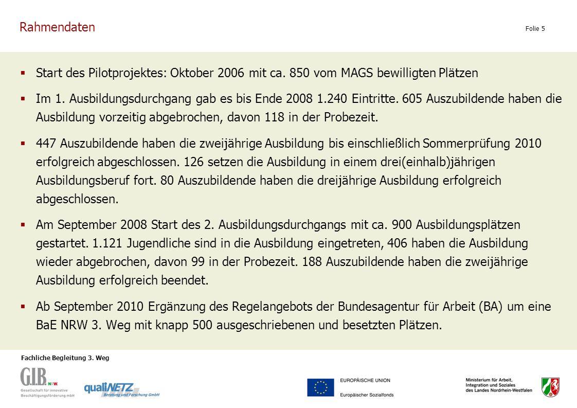 Rahmendaten Start des Pilotprojektes: Oktober 2006 mit ca. 850 vom MAGS bewilligten Plätzen.