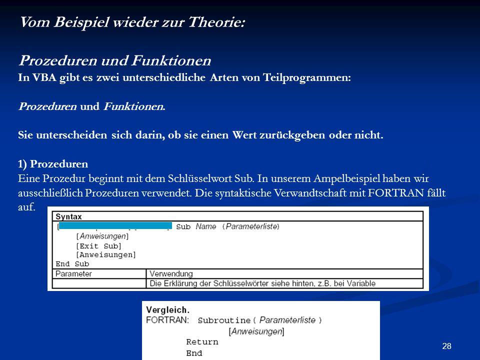 Vom Beispiel wieder zur Theorie: Prozeduren und Funktionen