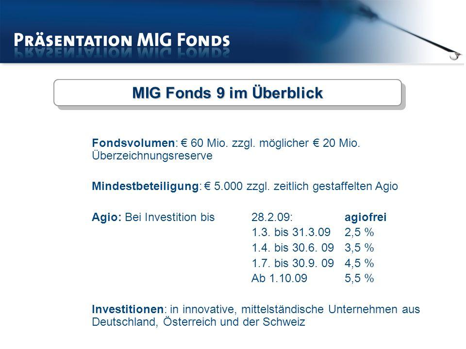 MIG Fonds 9 im Überblick Fondsvolumen: € 60 Mio. zzgl. möglicher € 20 Mio. Überzeichnungsreserve.