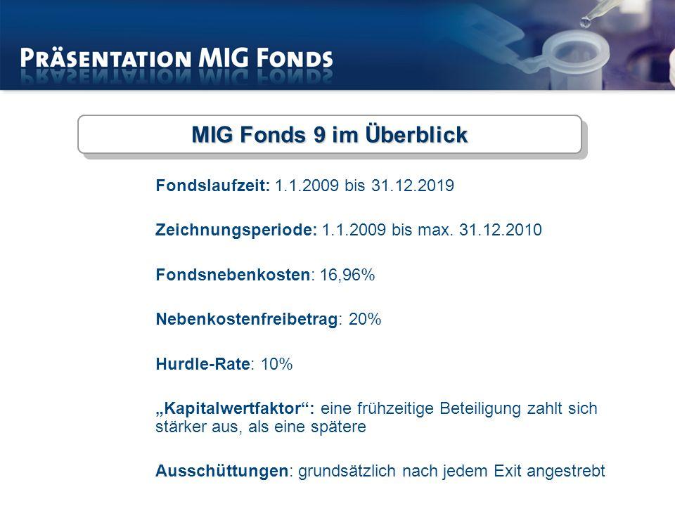 MIG Fonds 9 im Überblick Fondslaufzeit: 1.1.2009 bis 31.12.2019