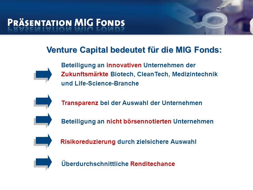Venture Capital bedeutet für die MIG Fonds: