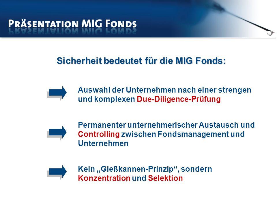 Sicherheit bedeutet für die MIG Fonds: