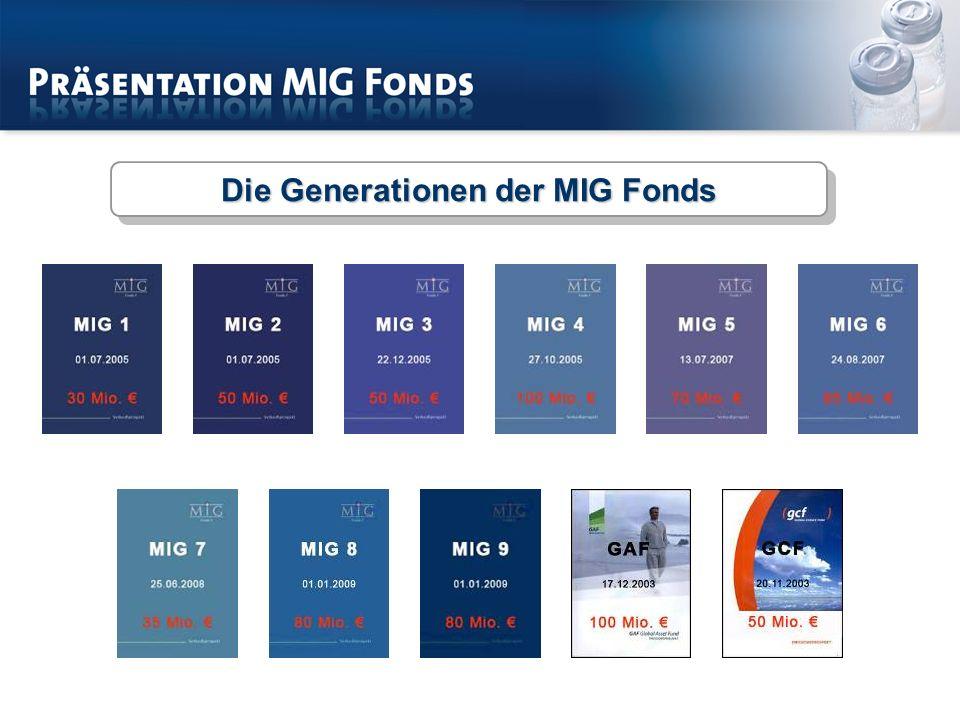 Die Generationen der MIG Fonds