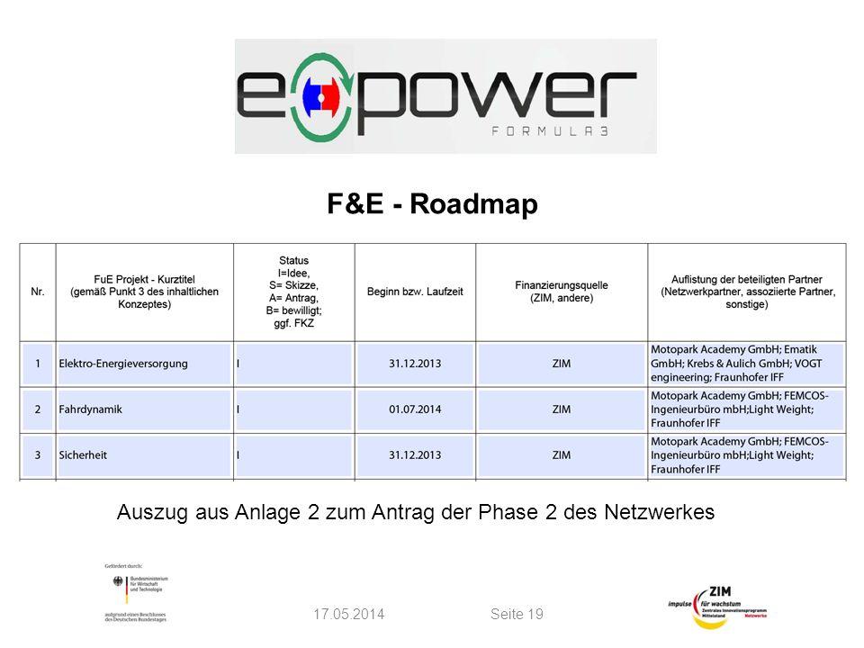 F&E - Roadmap Auszug aus Anlage 2 zum Antrag der Phase 2 des Netzwerkes 31.03.2017