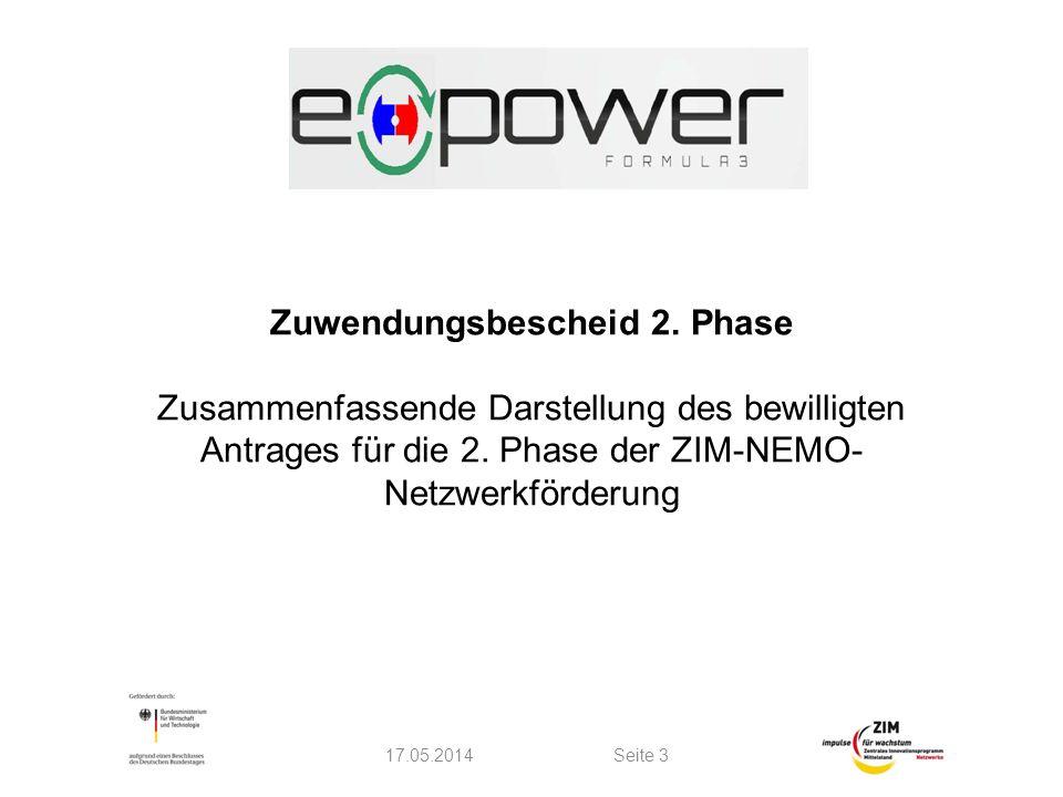 Zuwendungsbescheid 2. Phase Zusammenfassende Darstellung des bewilligten Antrages für die 2. Phase der ZIM-NEMO-Netzwerkförderung