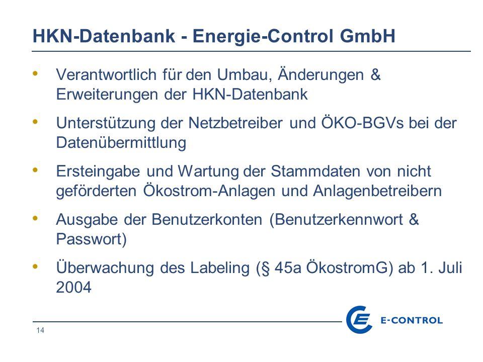 HKN-Datenbank - Energie-Control GmbH