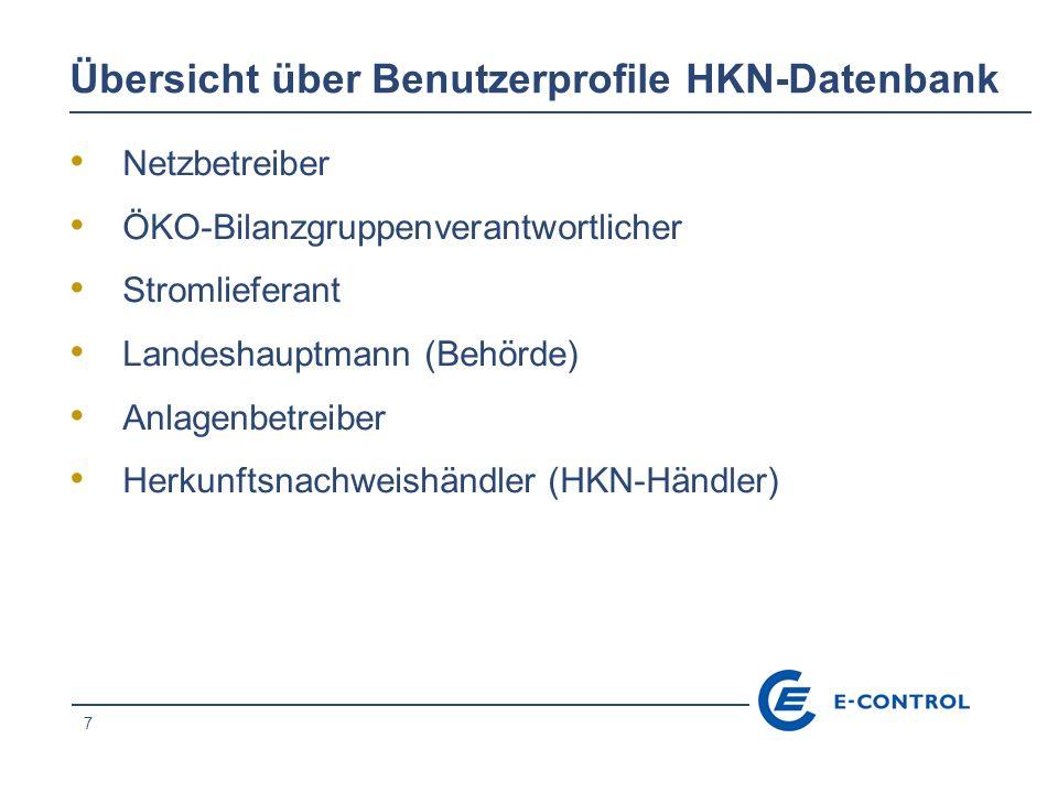 Übersicht über Benutzerprofile HKN-Datenbank