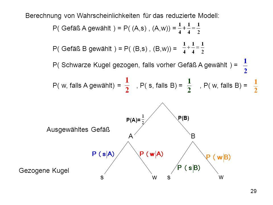 Berechnung von Wahrscheinlichkeiten für das reduzierte Modell: