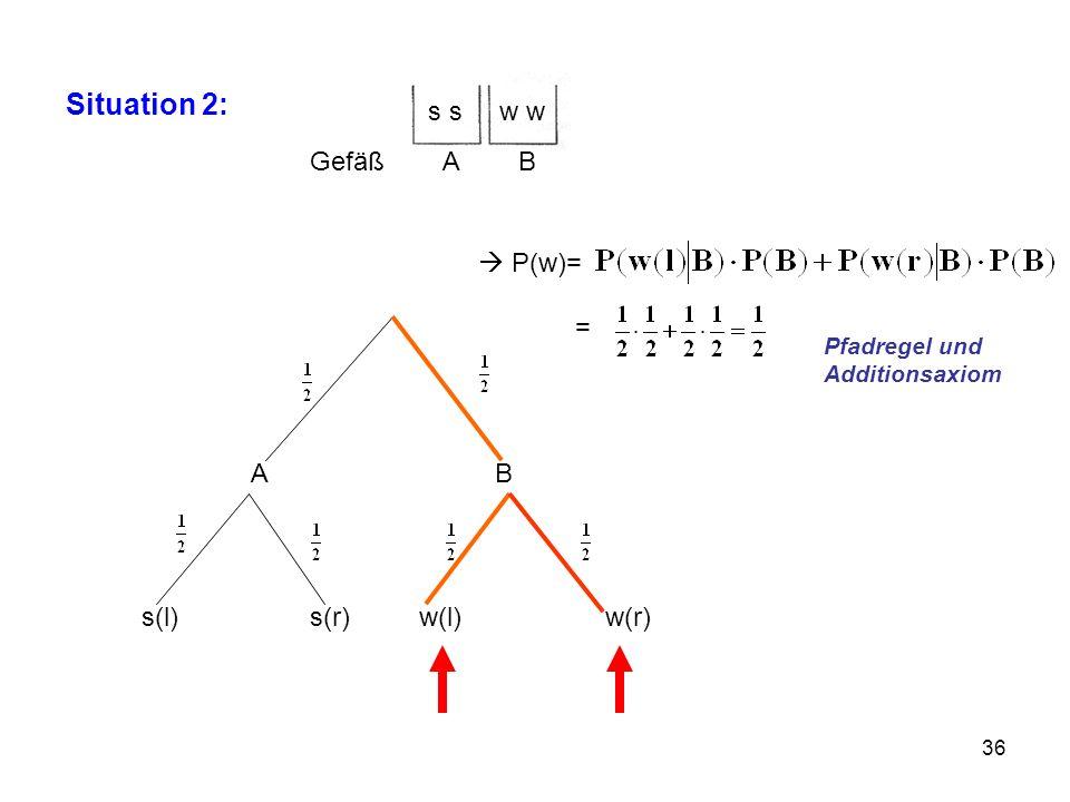 Situation 2: s s w w Gefäß A B  P(w)= = A B s(l) s(r) w(l) w(r)
