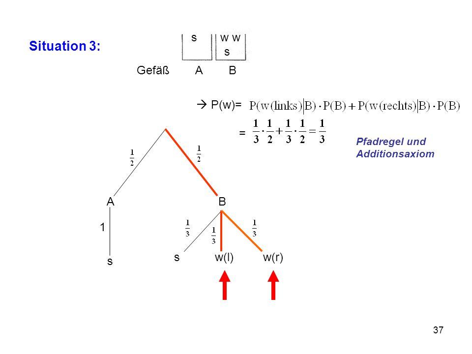 Situation 3: s w w s Gefäß A B  P(w)= = A B 1 s w(l) w(r) s
