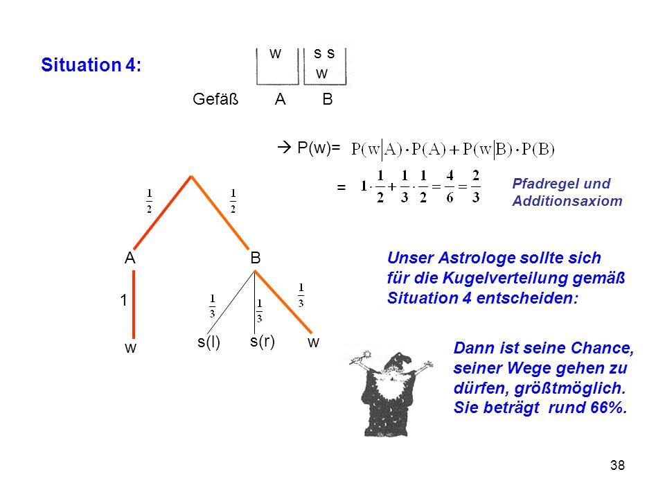 Situation 4: w s s w Gefäß A B  P(w)= = A B