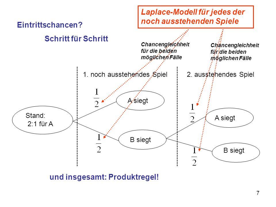 Laplace-Modell für jedes der noch ausstehenden Spiele