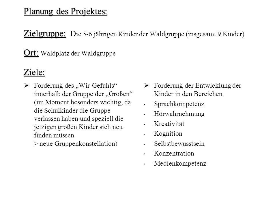 Planung des Projektes: Zielgruppe: Die 5-6 jährigen Kinder der Waldgruppe (insgesamt 9 Kinder) Ort: Waldplatz der Waldgruppe Ziele: