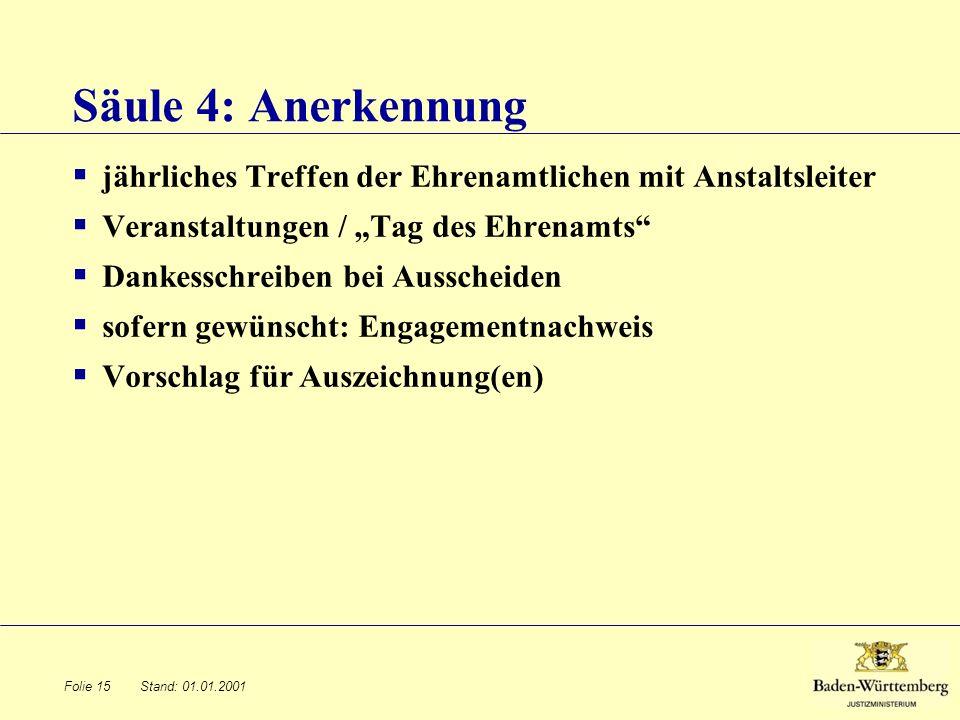 """Säule 4: Anerkennung jährliches Treffen der Ehrenamtlichen mit Anstaltsleiter. Veranstaltungen / """"Tag des Ehrenamts"""