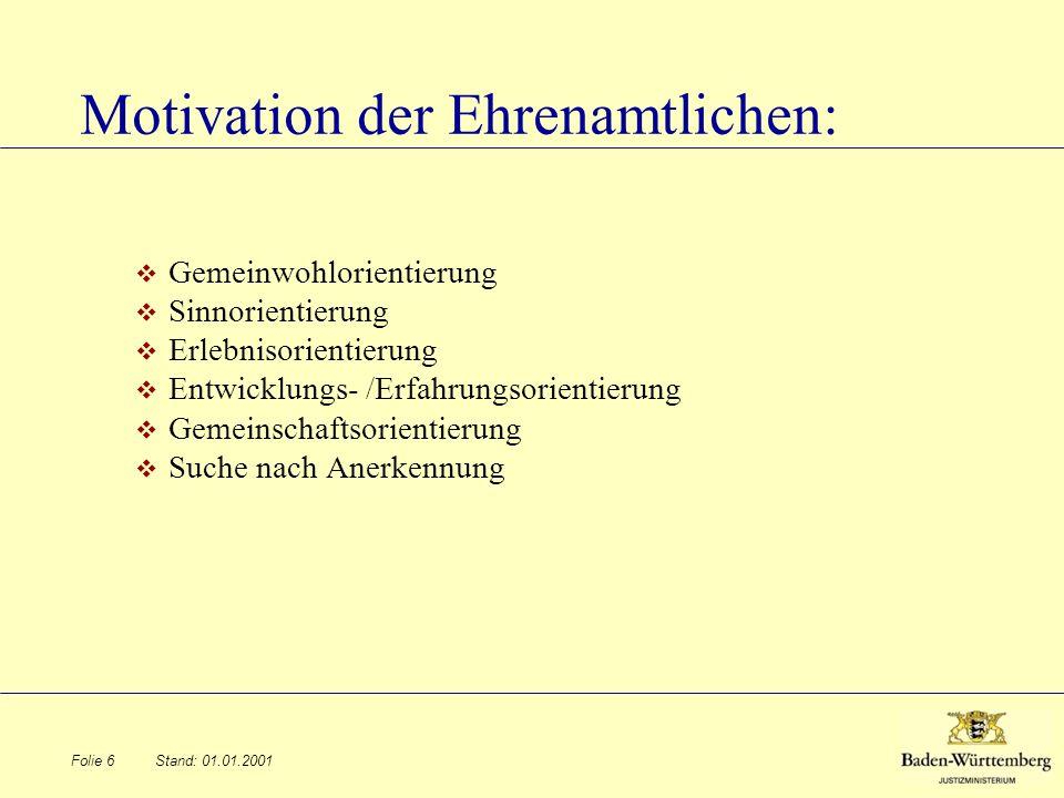 Motivation der Ehrenamtlichen:
