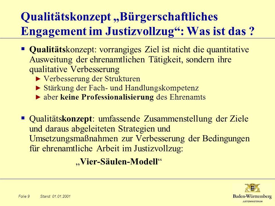 """Qualitätskonzept """"Bürgerschaftliches Engagement im Justizvollzug : Was ist das"""