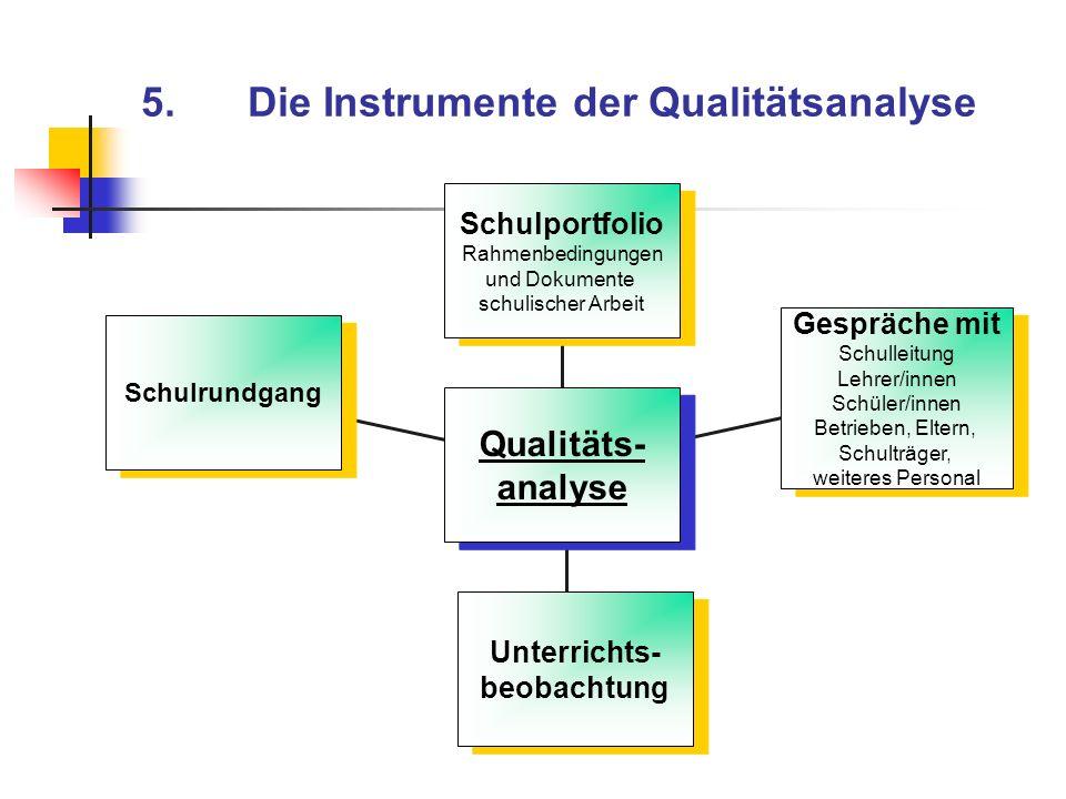 5. Die Instrumente der Qualitätsanalyse