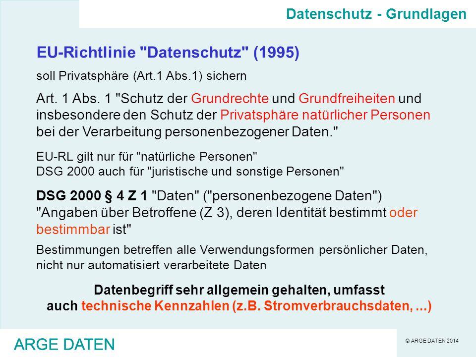 EU-Richtlinie Datenschutz (1995)